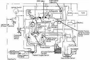 1982 jeep cj7 vacuum hose diagram 1982 free engine image With 1984 jeep cj7 ignition wiring diagram likewise ford duraspark ignition