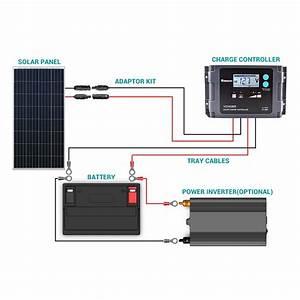 100 Watt 12 Volt Monocrystalline Solar Panel  Black Frame