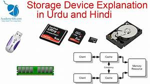Memory Card Chart Computer Storage Devices Ram Rom Cache Hdd And Types