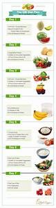 Detox Diät Plan 21 Tage : der general motors diet plan ist eine art detox kur es wird auf verschiedene lebensmittel ~ Frokenaadalensverden.com Haus und Dekorationen