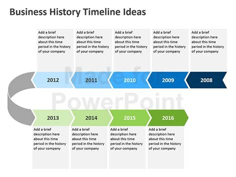 timeline template ppt business history timeline templates