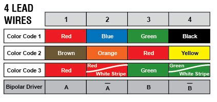 3 Phase Motor Wiring Color Code by Motorplate Users Guide Pi Plates