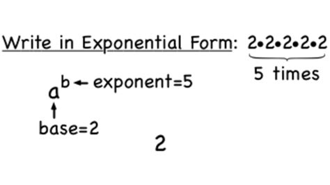 convert  number  expanded form