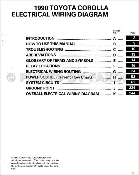 1990 toyota corolla wiring diagram wiring diagram and