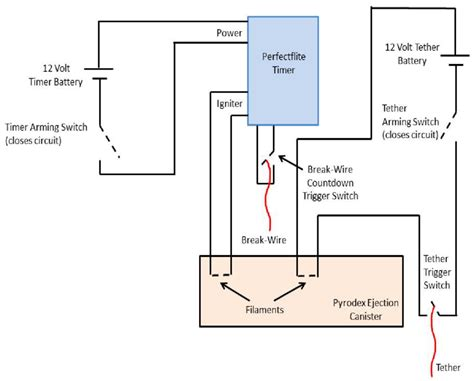 wiring diagram for timer and tether scientific diagram