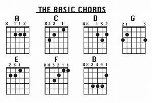 chord chart for beginners printable loving printable With guitar chords chords chart