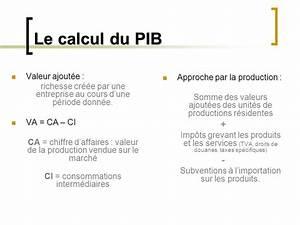 Comment Savoir Le Nombre De Point Sur Mon Permis : calcul du pib ~ Medecine-chirurgie-esthetiques.com Avis de Voitures
