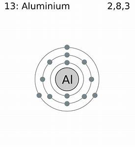 Frost Diagram For Aluminum
