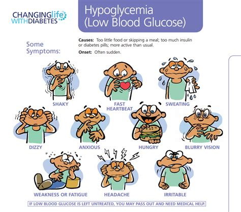 project bluenovember  twitter hypoglycemia