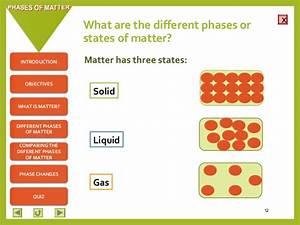 Physics M3 Phases Of Matter