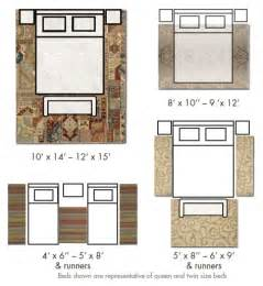 Area Rug Sizes Living Room Image