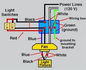 Ceiling Fan Wiring Red Blue Black