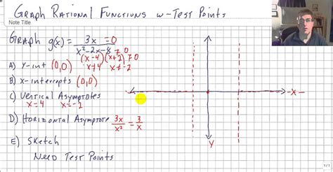 Graph Rational Functions With Test Points Youtube