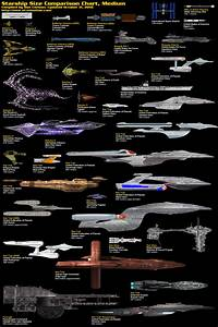 Science Fiction Spacecraft - Pics about space