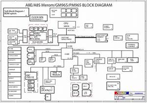 Motherboard Schematic Diagram  Pci Express  Motherboard