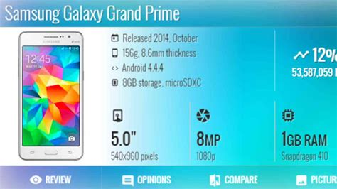 Maybe you would like to learn more about one of these? Cara Mengubah Jaringan 3G Ke 4G Pada Hp Samsung Grand ...