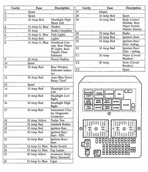 2004 toyota matrix fuse diagram wiring diagram