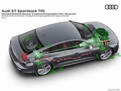 Audi S7 Tdi Sportback Vold Drivetrain Mild