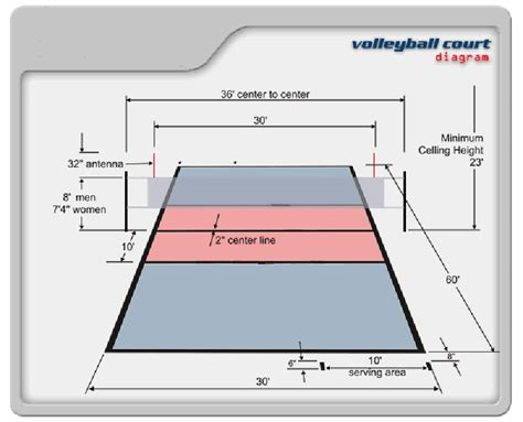 court dimensions volleyball court dimensions