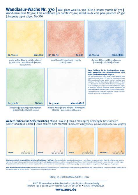 Wandfarbe Mit Wasser Verdünnen by Wandlasur Wachs Nr 370 Fr 246 Hlich Intensiv Leuchtende