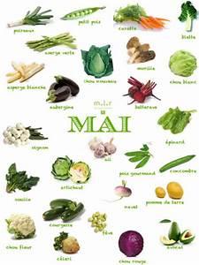 Fruits Legumes Saison : produits frais et de saison mai my little recettes ~ Melissatoandfro.com Idées de Décoration