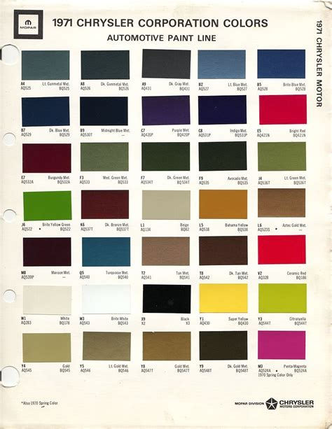 lrv paint color chart paintcolors
