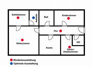 Rauchmelder Anbringen Wo : information bzgl rauchwarnmelder hv7 immobilien und hausverwaltung gr felfing ~ Eleganceandgraceweddings.com Haus und Dekorationen
