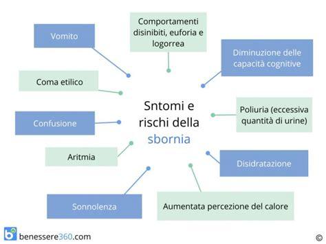 Mal Di Testa Dopo Il Ciclo by Sbornia Sintomi E Rimedi Per Smaltire I Postumi Dell