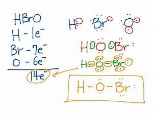 Lewis Dot Diagram For H2o