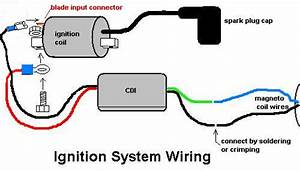 Basic Ignition Wiring Diagram With Cdi