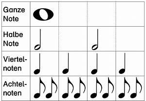 Musik Zum Lesen : plakat notenwerte klassen 3 4 school kinder musik musik schule und notenwerte ~ Orissabook.com Haus und Dekorationen