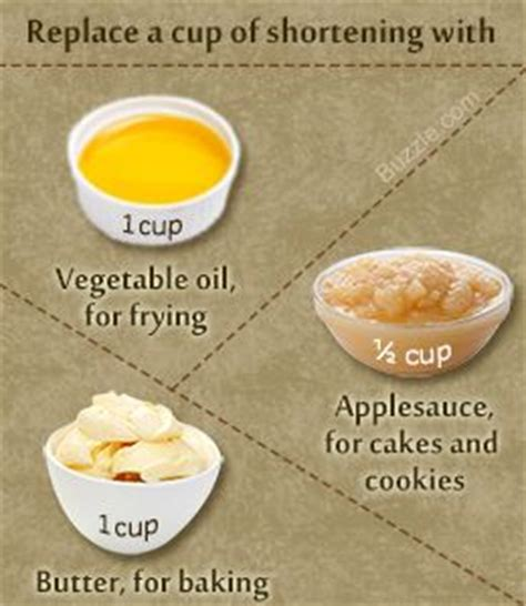 shortening substitute butter pinterest