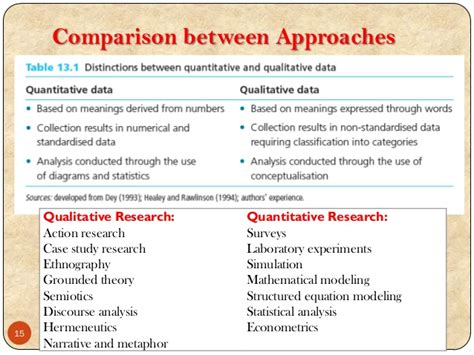 essay  qualitative  quantitative research methods