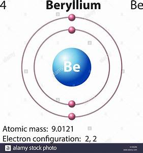 Diagram Representation Of The Element Beryllium