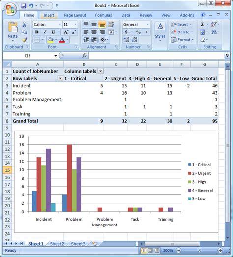 help desk kpi metrics help desk reports best home design 2018