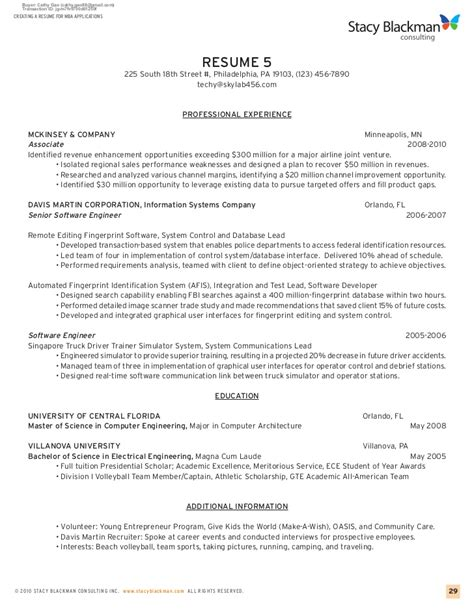 creating a resume for mba applications