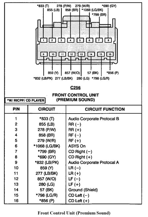 1994 Mustang Stereo Wiring Diagram by Ford Radio Wiring Wiring Diagram On The Net