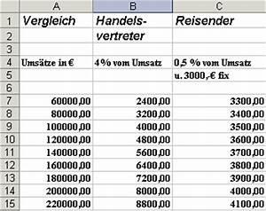 Kaufmännische Rechnung : kaufm nnische standardl sungen ~ Themetempest.com Abrechnung