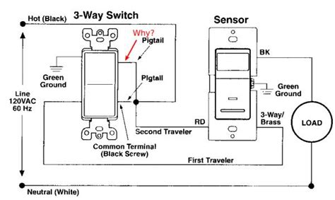 switch common connection doityourselfcom