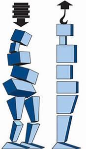 Rolf method of structural integration - Rolfing San Francisco Rolfing