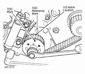 98 Dodge Neon Belt Diagram 98 Toyota Corolla Belt Diagram
