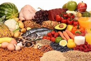 Nutrition And Wellbeing Course