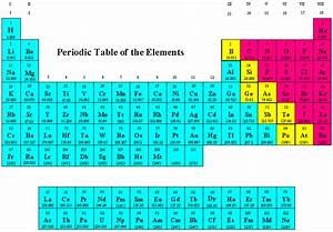 Periodic Table Chart Amazon Goodmanscience Periodic Trends At Markham Woods High