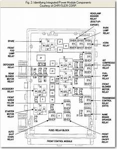Where Is The Fuse Box On A 2002 Chrysler Town And Country