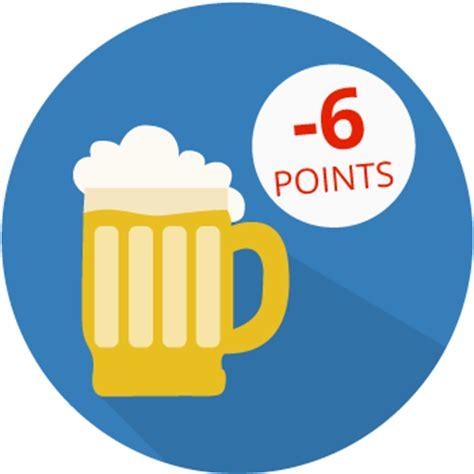 alcool conducteur alcool et conduite sanctions et retrait de points