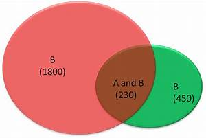 Venn Diagram Proportional And Color Shading With Semi