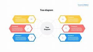 Tree Diagram Template For Google Slides Presentation