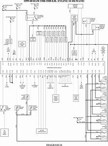 2016 Ram 1500 Tail Light Wire Diagram Elegant