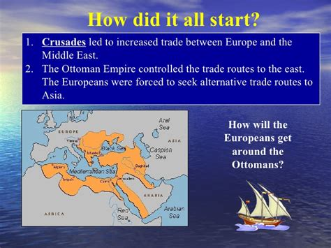 When Did The Ottoman Empire Begin - european explorers