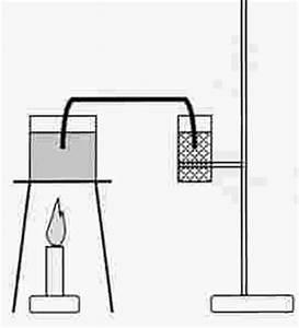 Temperaturgradient Berechnen : praktikum atomphysik und thermodynamik termin t4 ~ Themetempest.com Abrechnung